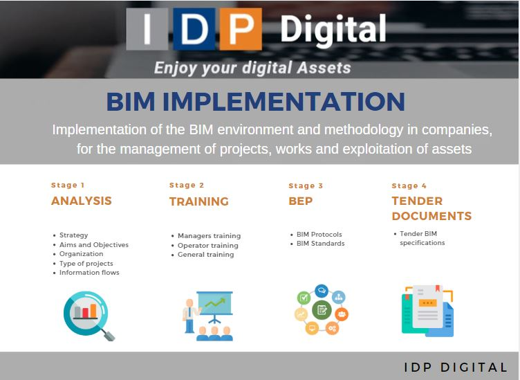 WHY IMPLANT BIM IN YOUR COMPANY?