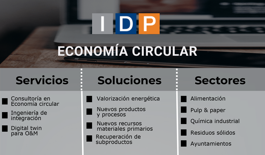 INTEGRATION OF THE CIRCULAR ECONOMY